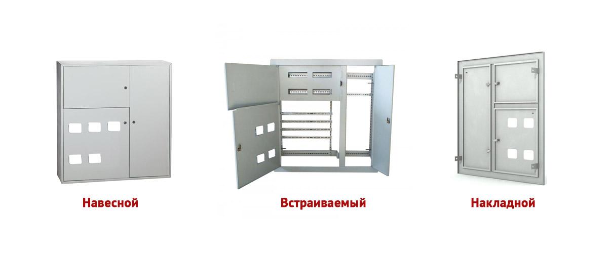 Основные типы щитов этажных ЩЭ