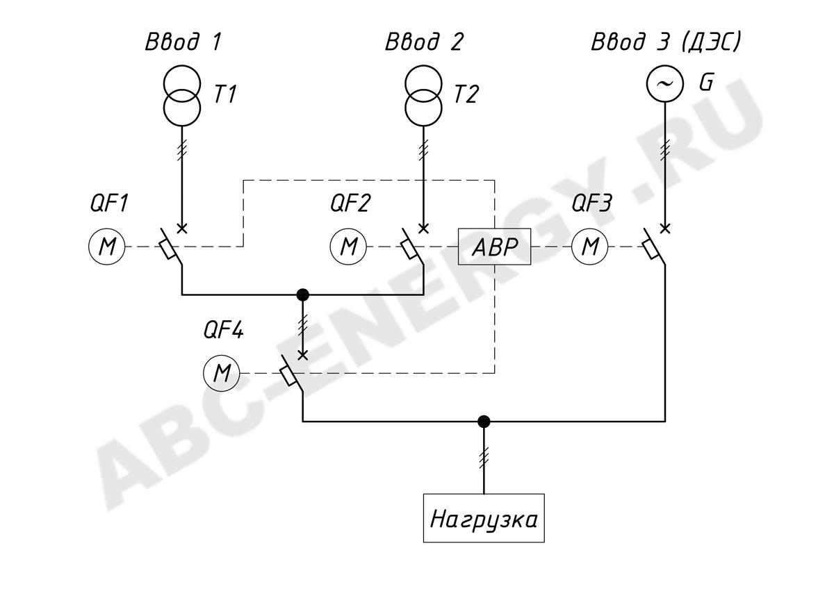 АВР 3 ввода, АВР 3 ввода 1 выход, АВР 2 ввода+ДЭС, АВР 2 ввода+ДЭС